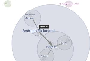 Die Verbreitung des Beitrags dargestellt bei Google Ripple (Screenshot)