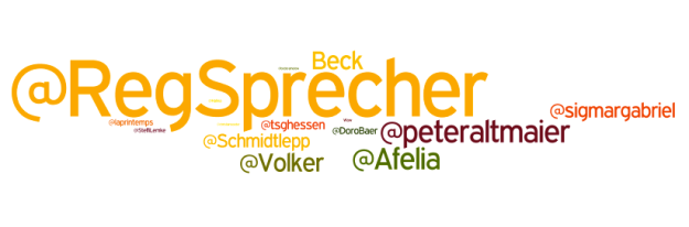 Twitternde Politiker